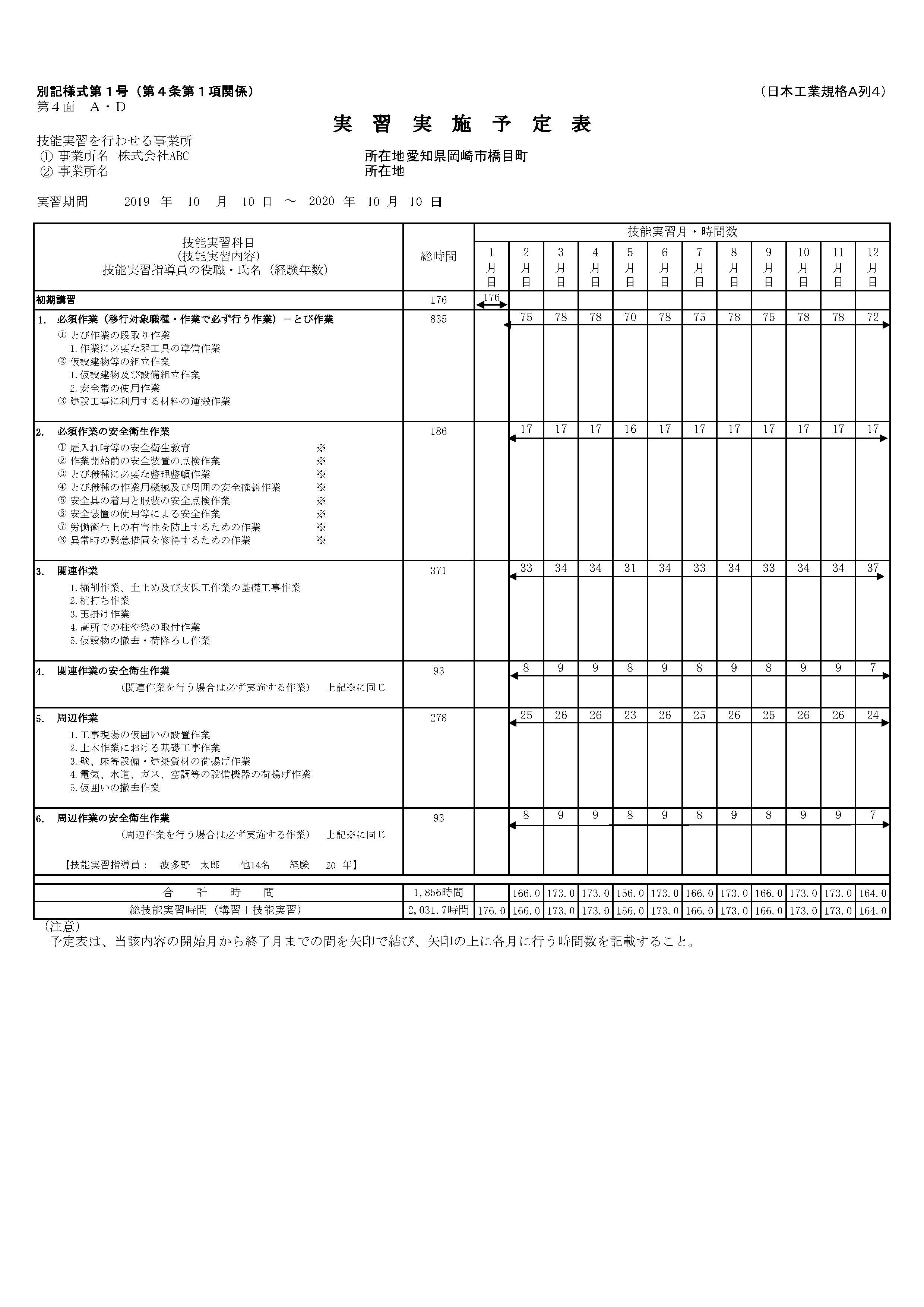 実習実施予定表(省令様式第1号4面)